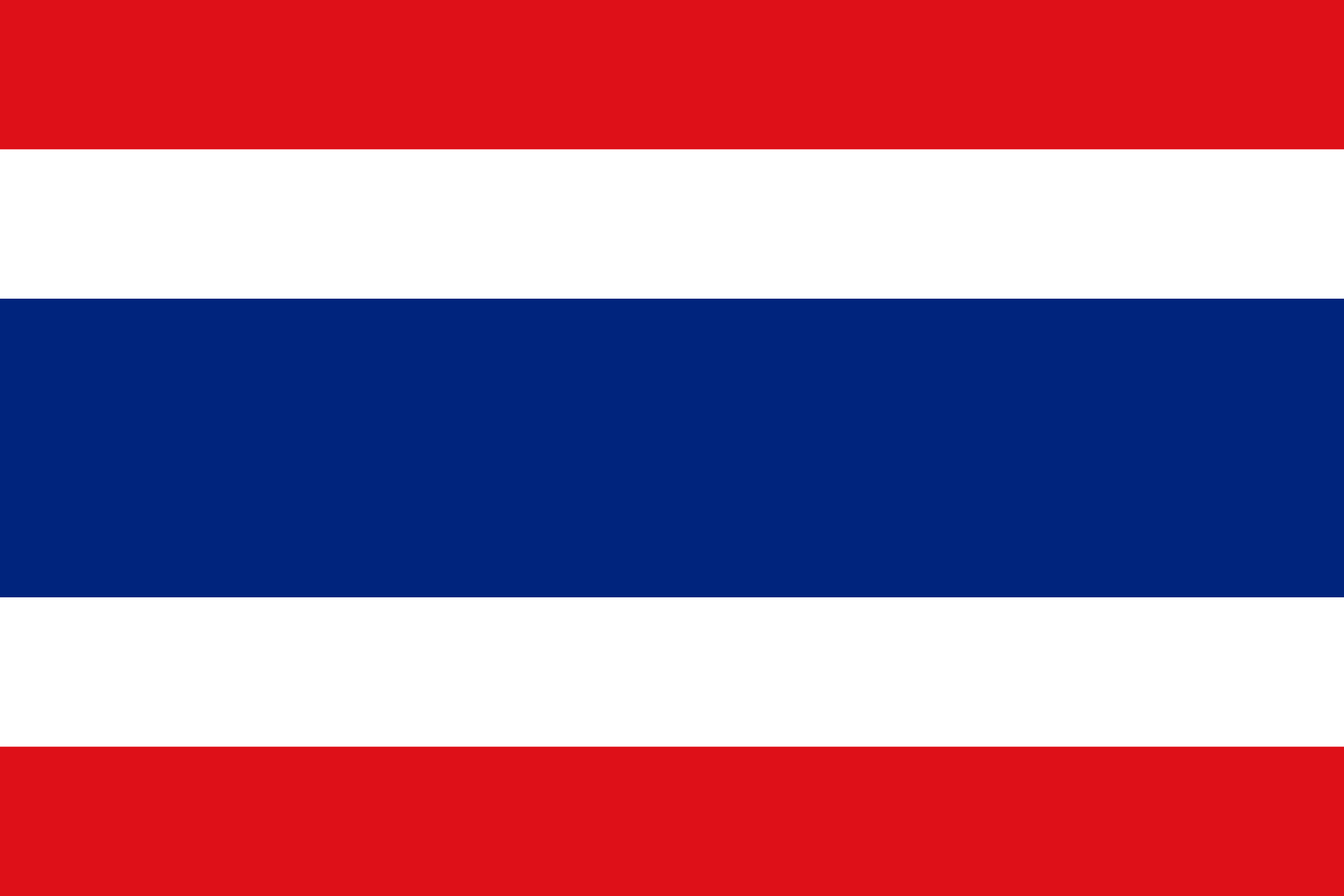 энциклопедия для детей: Таиланд